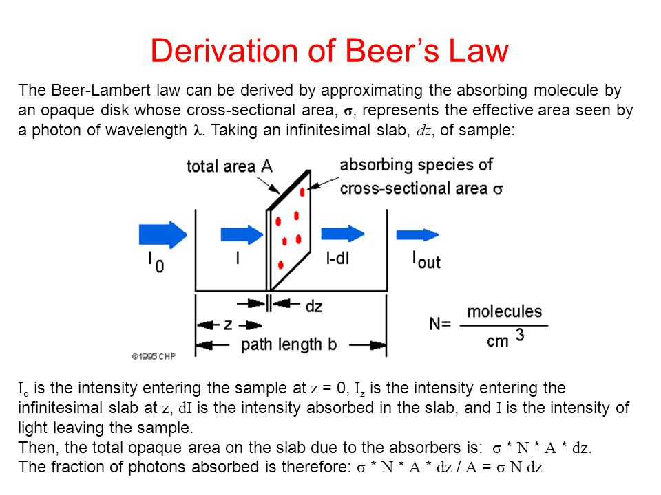"report3 beer s law This document is the result of the third module of coursera's business strategy specialization: ""growth strategy"" the selected business is cervecería centroam."