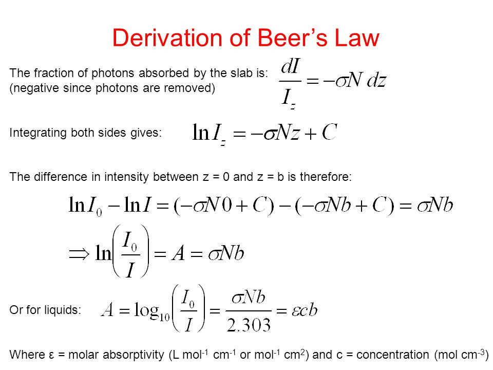week 7 lab beer s law Ap chemistry big idea 1 worksheet: beer's law (beer-lambert the kind of data collected in the copper in brass lab we send out every week in our teacher.