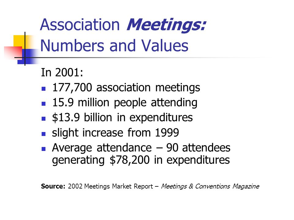 Association Meetings: Numbers and Values