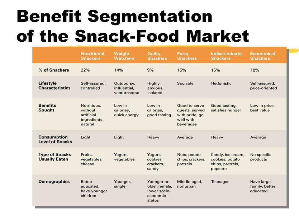 benefits of marketing segmentation pdf