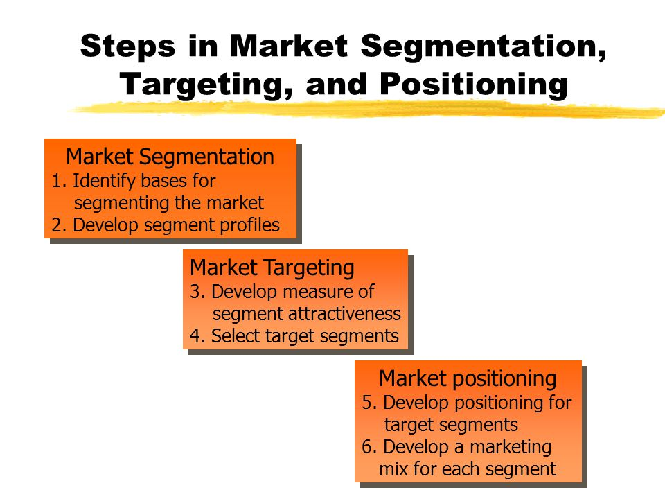 Segmentation, Targeting and Positioning - PowerPoint PPT Presentation