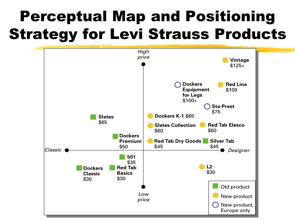 levis positioning strategy Levi's brand positioning + naming + branding + retail levi's saw a new opportunity our insights from global research identified a strategy that spoke.