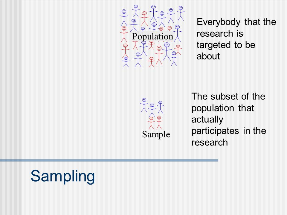 Sampling Everybody that the research is targeted to be about