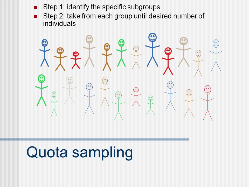 Quota sampling Step 1: identify the specific subgroups
