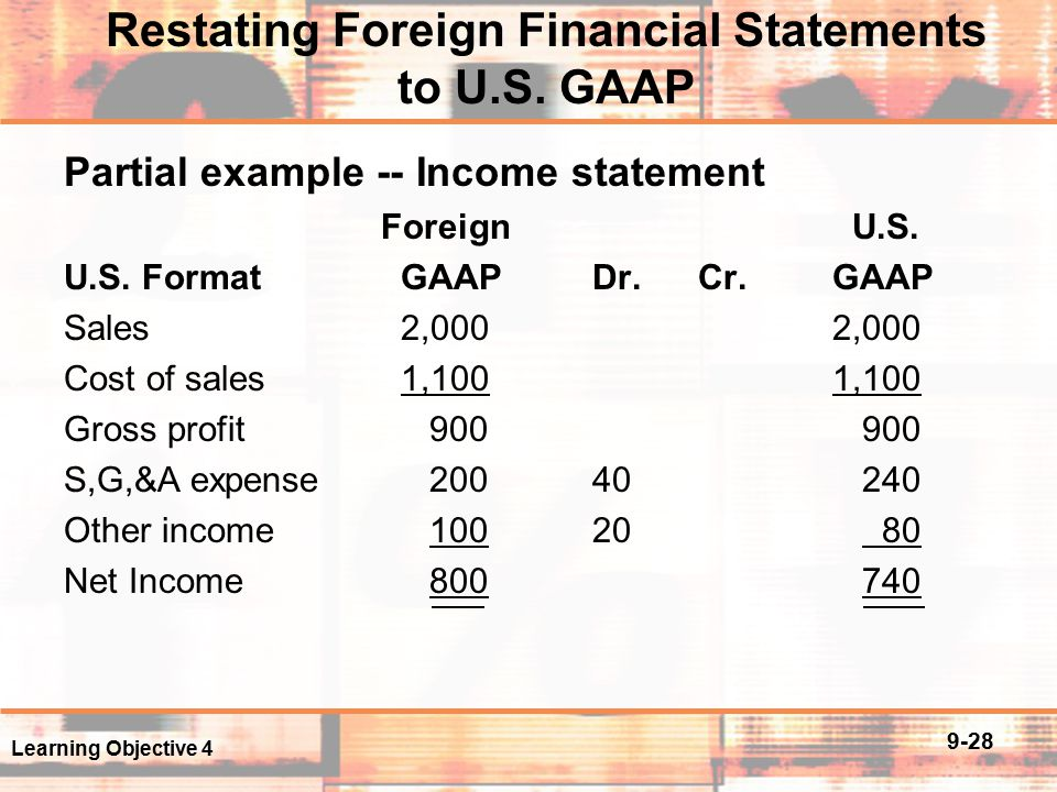 gaap in the u s and the Start studying unit 4: generally accepted accounting principles (gaap) learn vocabulary, terms, and more with flashcards, games, and other study tools.