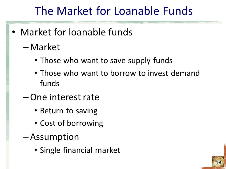 The Market for Loanable Funds