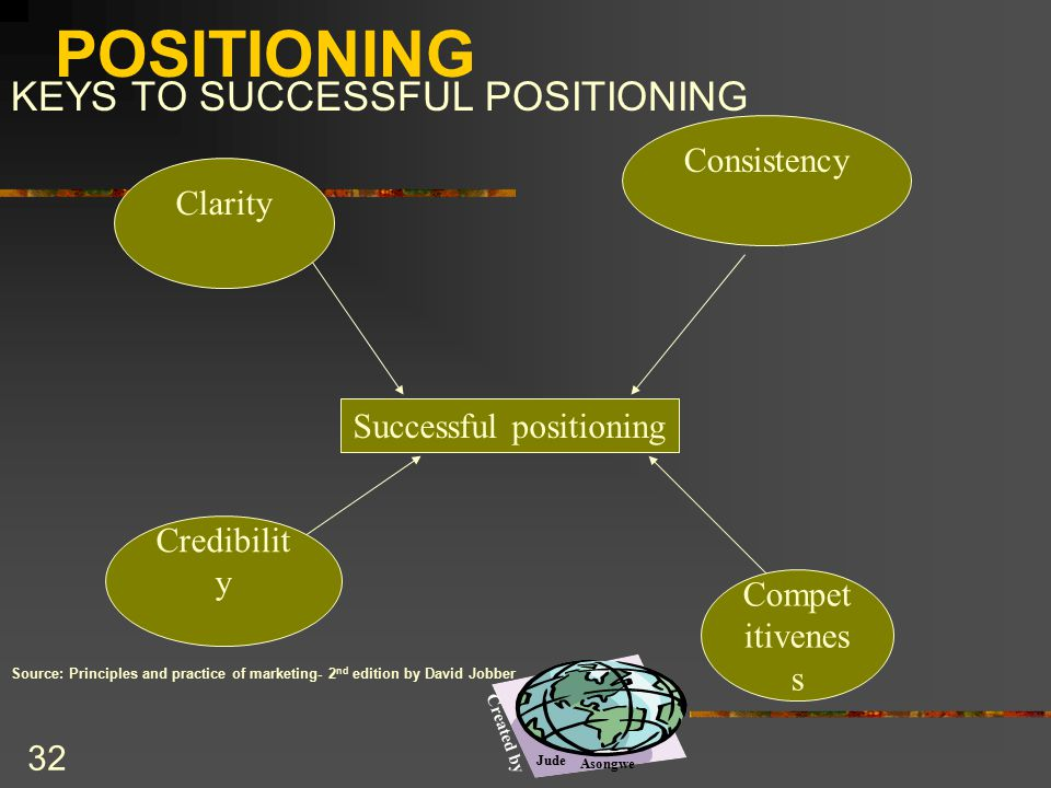 successful positioning Product positioning is a marketing technique intended to present products in the best possible light to different target audiences the method is related.