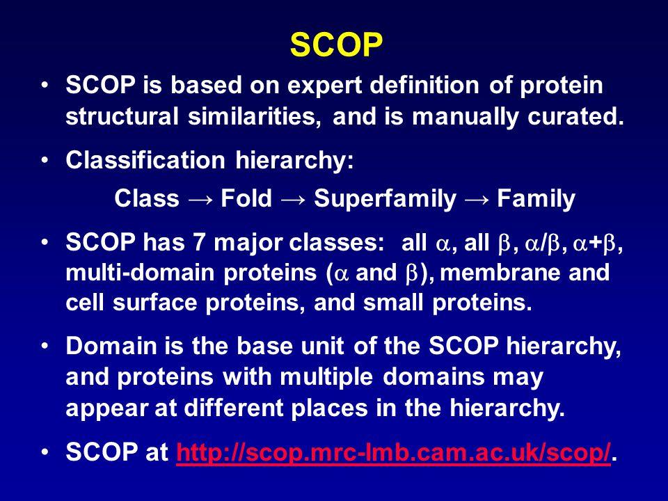 SCOP SCOP at http://scop.mrc-lmb.cam.ac.uk/scop/.