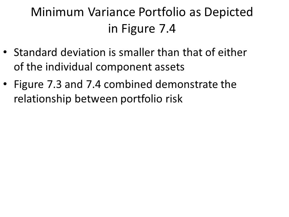 Minimum Variance Portfolio as Depicted in Figure 7.4