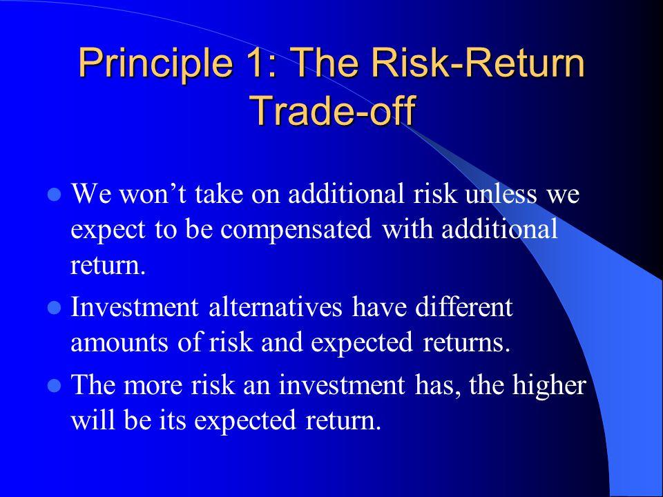 Principle 1: The Risk-Return Trade-off