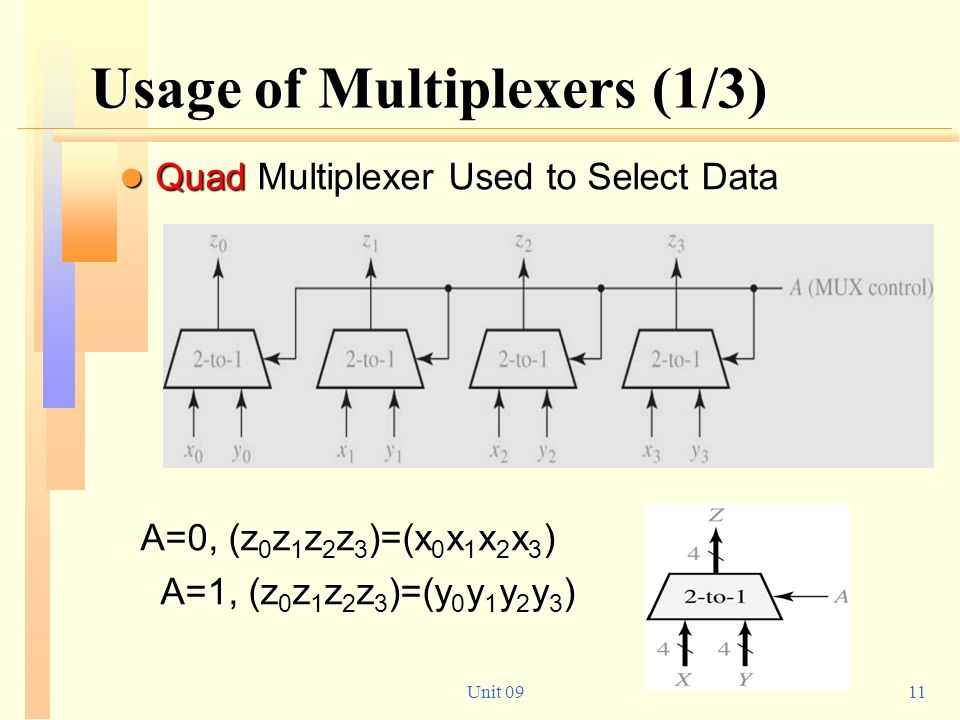 Usage of Multiplexers (1/3)
