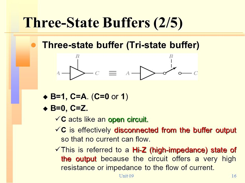 Three-State Buffers (2/5)