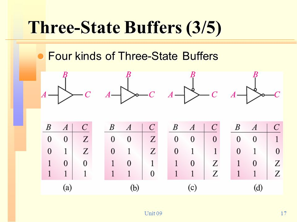 Three-State Buffers (3/5)