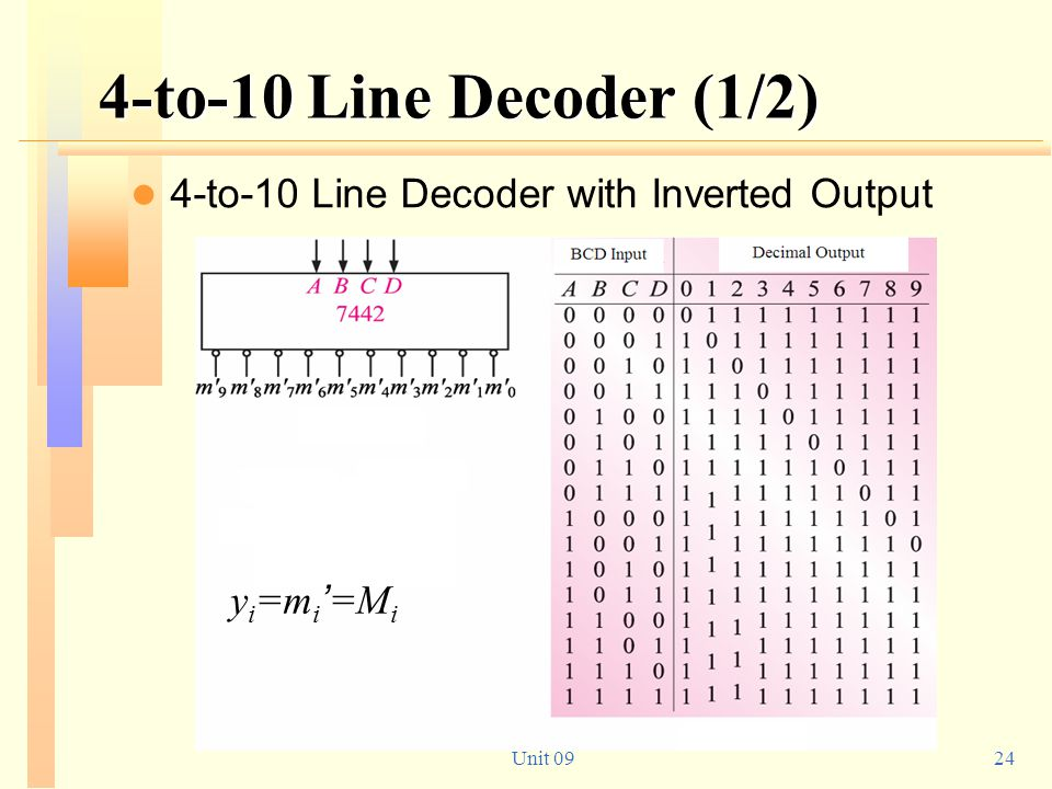 4-to-10 Line Decoder (1/2) 4-to-10 Line Decoder with Inverted Output