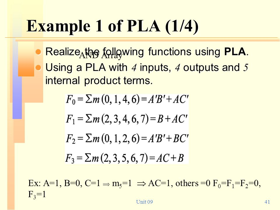 Example 1 of PLA (1/4) Realize the following functions using PLA.