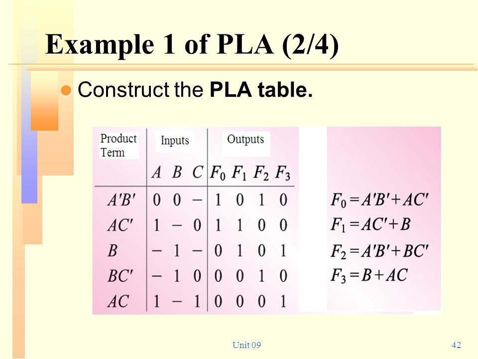Example 1 of PLA (2/4) Construct the PLA table. Unit 09