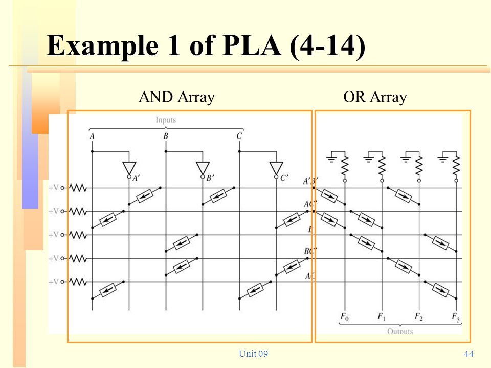 Example 1 of PLA (4-14) AND Array OR Array Unit 09