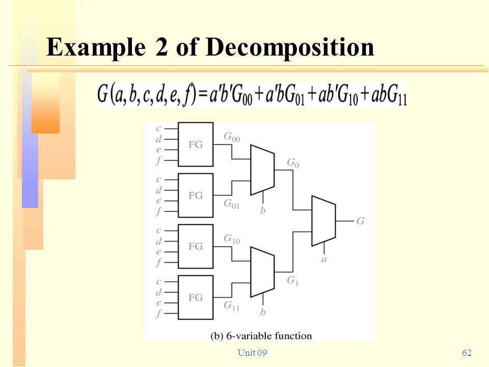 Example 2 of Decomposition