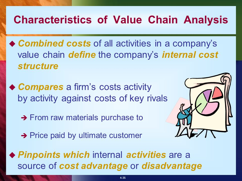 disadvantages of chain restaurant site selection Hospitality midterm study  if a restaurant offers the same amount of capacity no matter how high the demand, it is following a _____ strategy  site-selection .