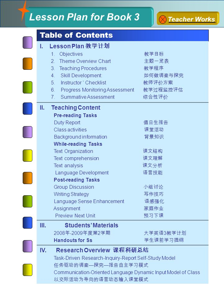 Lesson Plan for Book 3 Table of Contents Teacher Works
