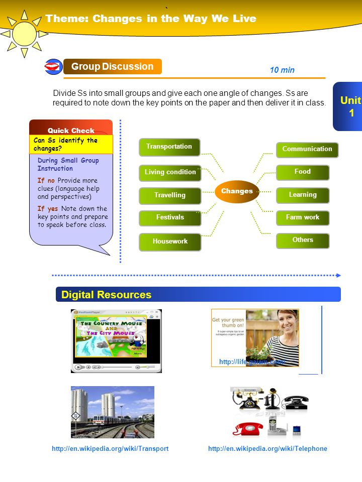 ` Theme: Changes in the Way We Live Unit 1 Digital Resources
