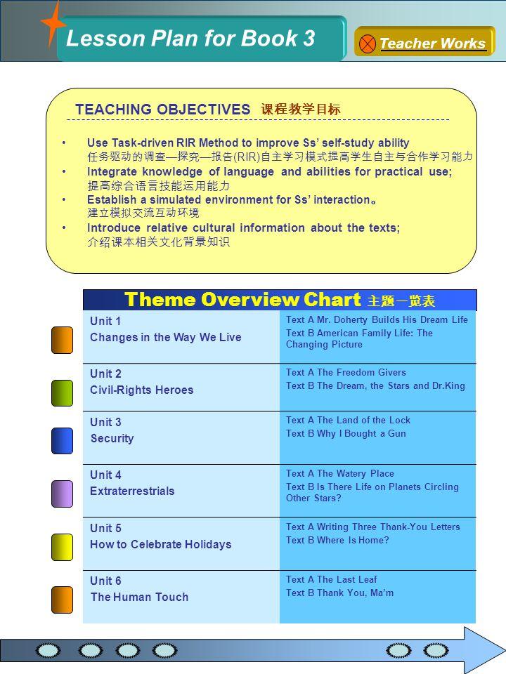 Theme Overview Chart 主题一览表