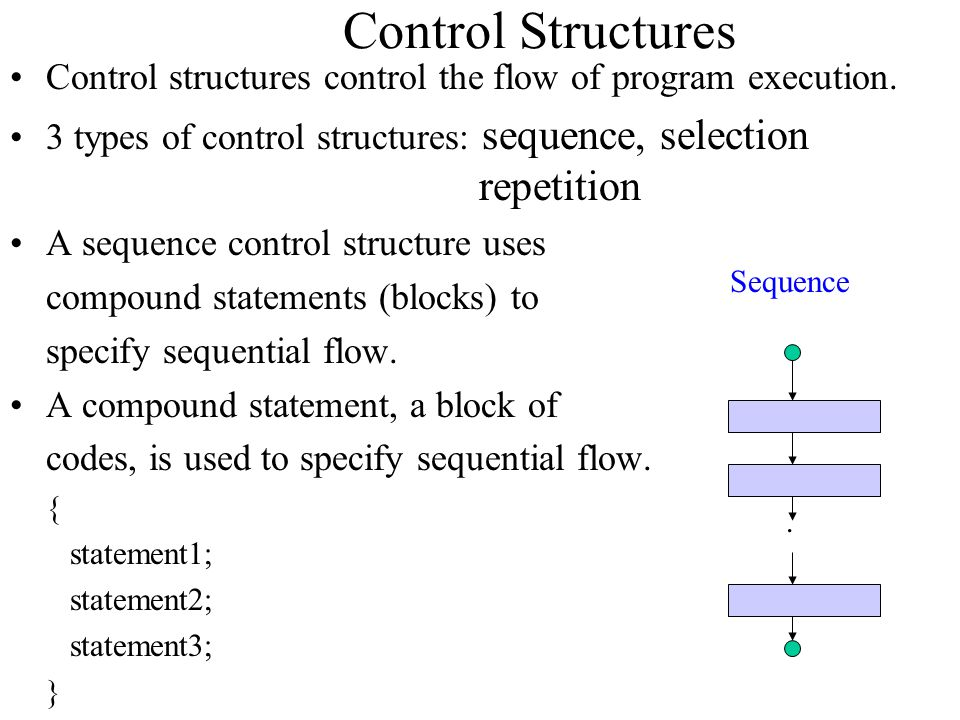 sequential and selection process control structure 103 degrees of freedom for process control 104 selection of 222 sequential and logic control 5 244 effect of control structure on closed-loop.