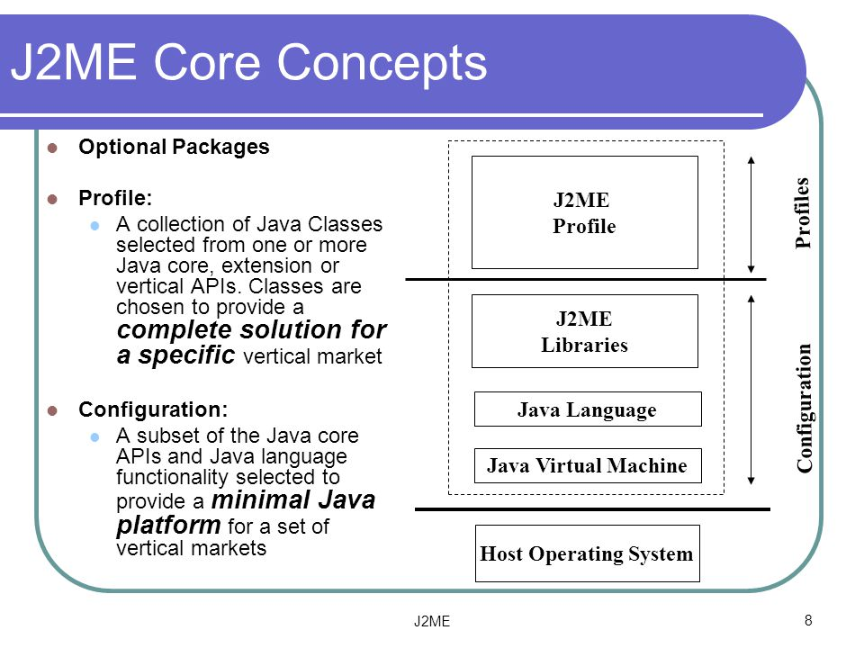 J2ME Core Concepts Optional Packages Profile: