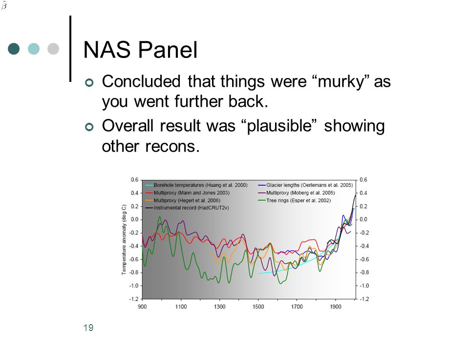 NAS Panel Concluded that things were murky as you went further back.