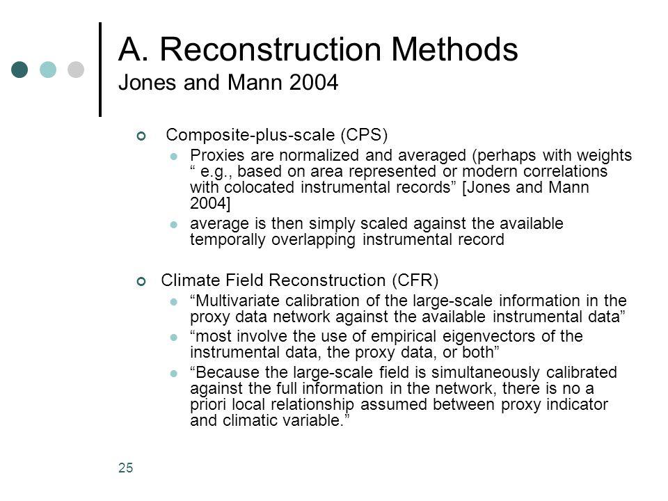 A. Reconstruction Methods Jones and Mann 2004