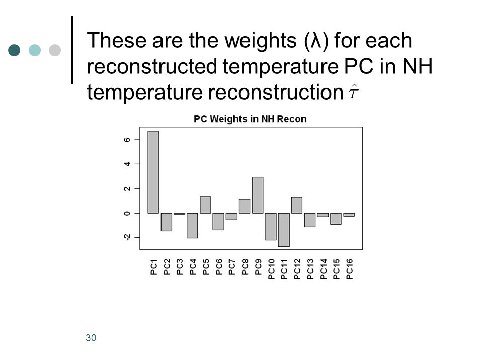 These are the weights (λ) for each reconstructed temperature PC in NH temperature reconstruction