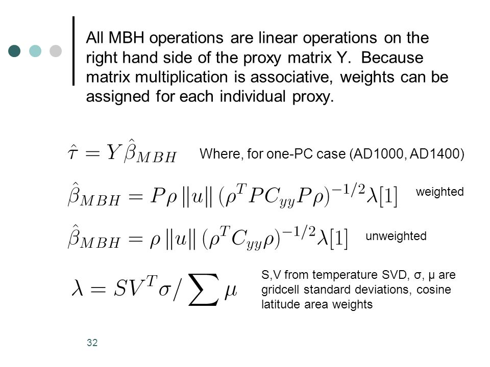 All MBH operations are linear operations on the right hand side of the proxy matrix Y. Because matrix multiplication is associative, weights can be assigned for each individual proxy.