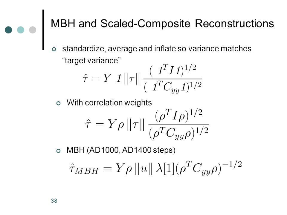 MBH and Scaled-Composite Reconstructions