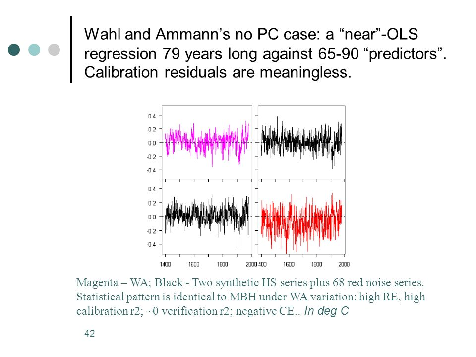 Wahl and Ammann's no PC case: a near -OLS regression 79 years long against 65-90 predictors . Calibration residuals are meaningless.