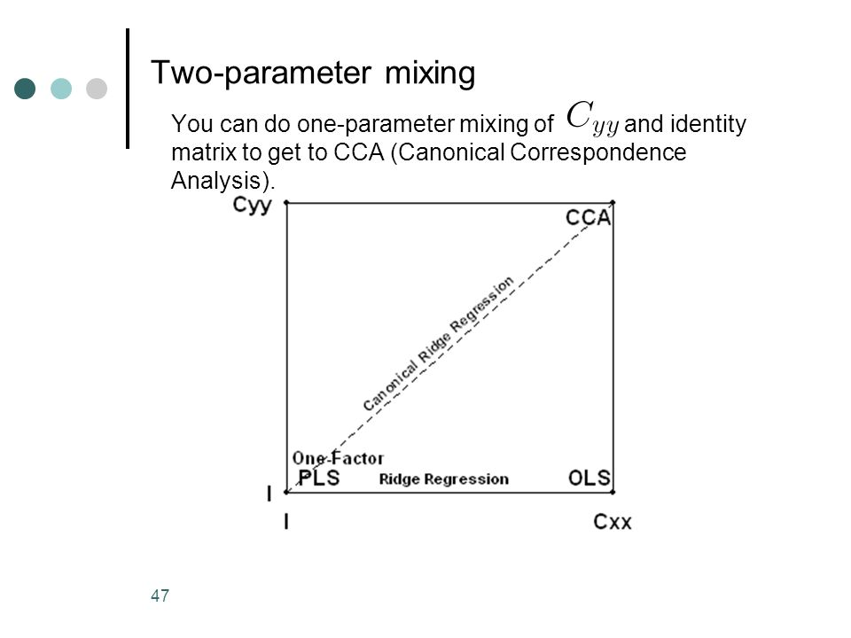 Two-parameter mixing You can do one-parameter mixing of and identity matrix to get to CCA (Canonical Correspondence Analysis).