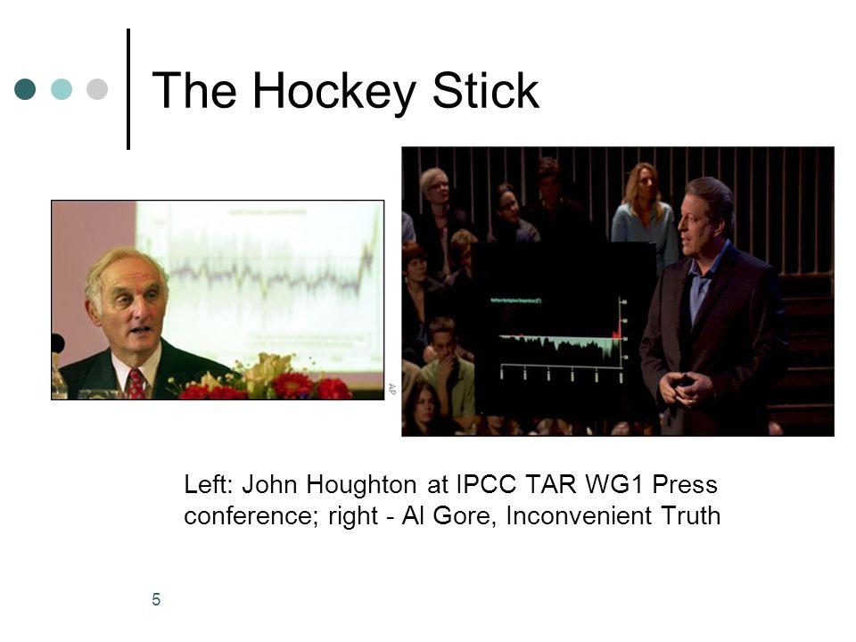 The Hockey Stick