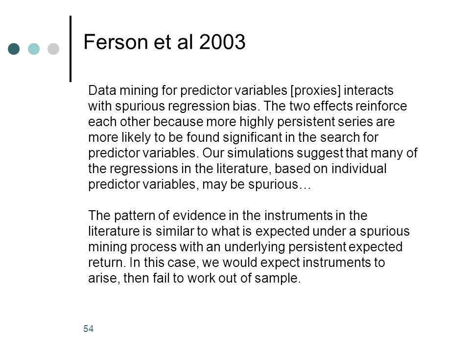 Ferson et al 2003