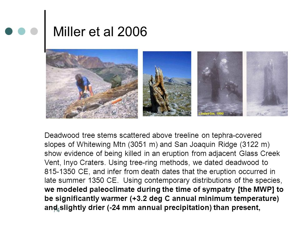 Miller et al 2006