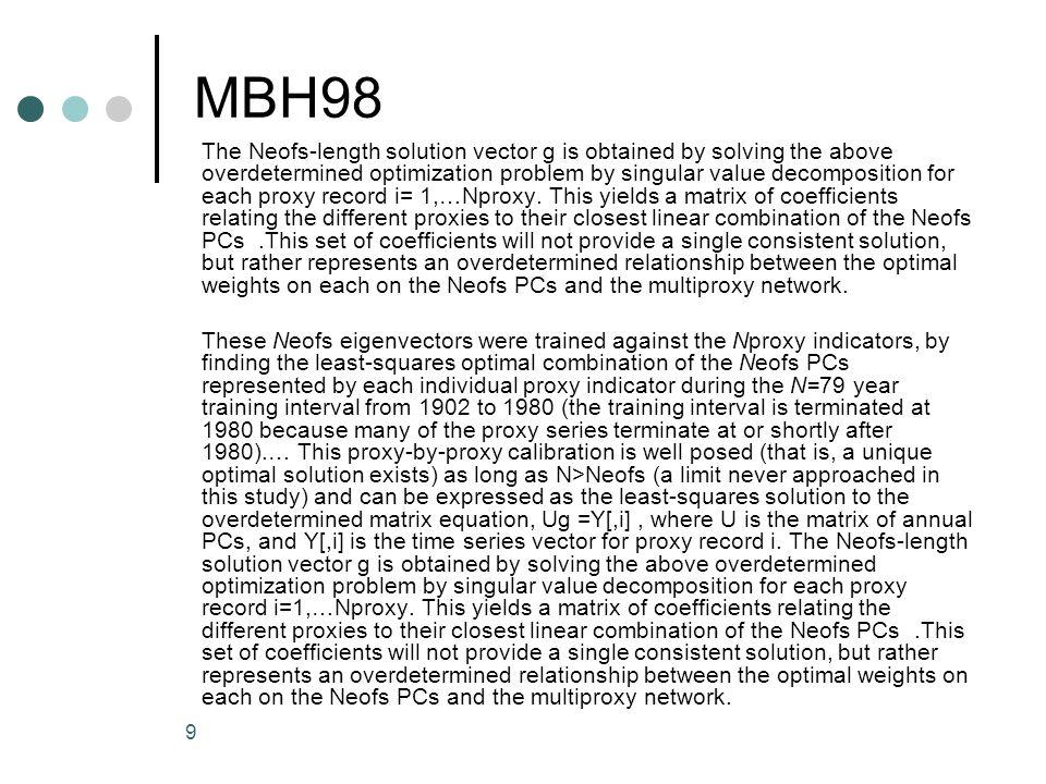 MBH98