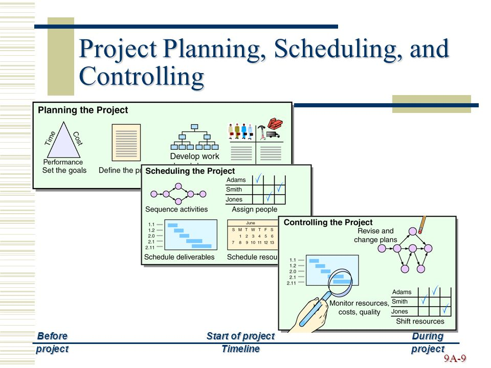 Project planning and scheduling