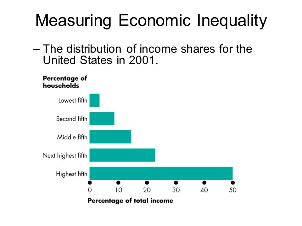 digital economy and income inequality Ver vídeo facebook co-founder hughes: the digital economy is 'going to continue to destroy' jobs in america.