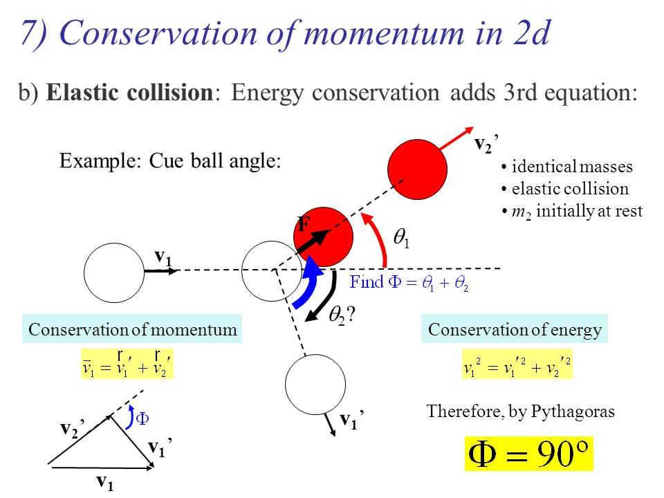 conservation of momentum lab Conservation of momentum impulse and momentum physics 211 lab the equipment for this lab you will be using carts with signal bouncers, a track, a.