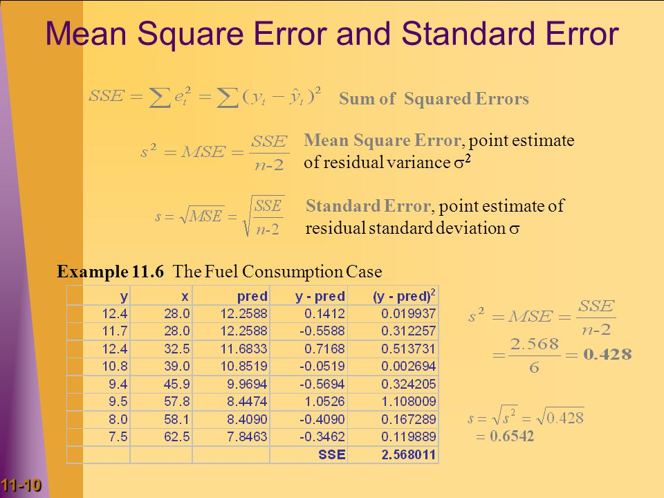 Mean Square Error and Standard Error