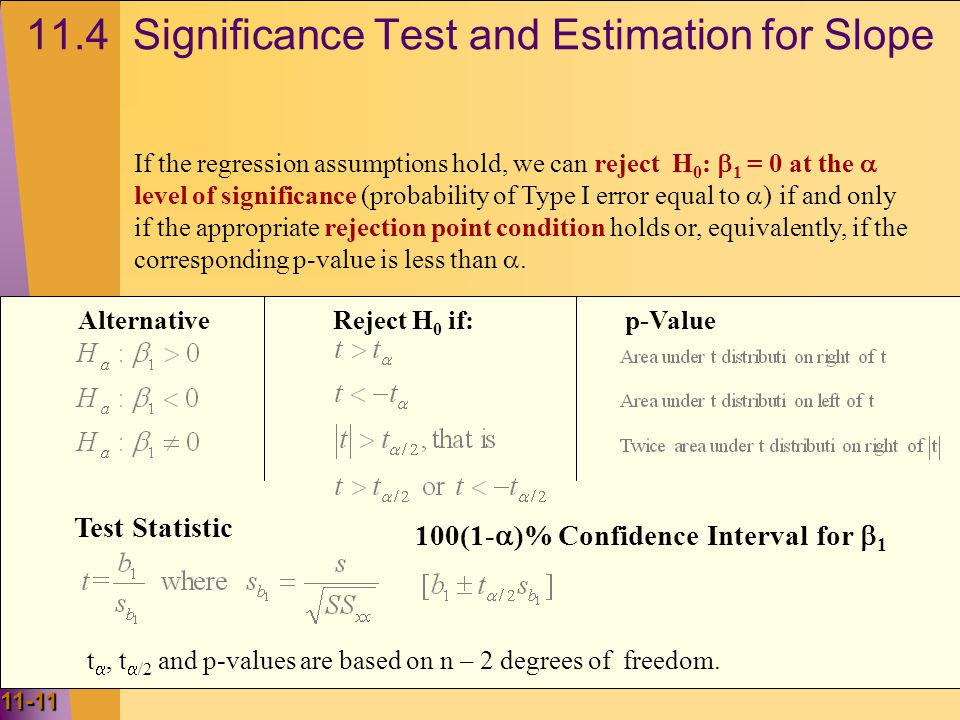 11.4 Significance Test and Estimation for Slope