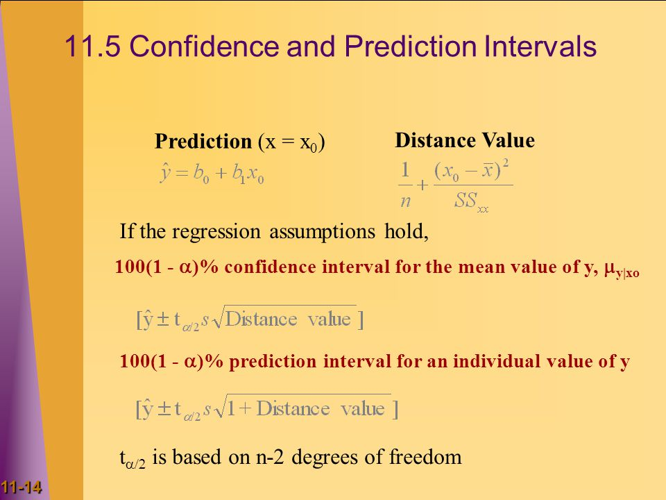 11.5 Confidence and Prediction Intervals