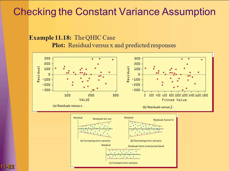 Checking the Constant Variance Assumption