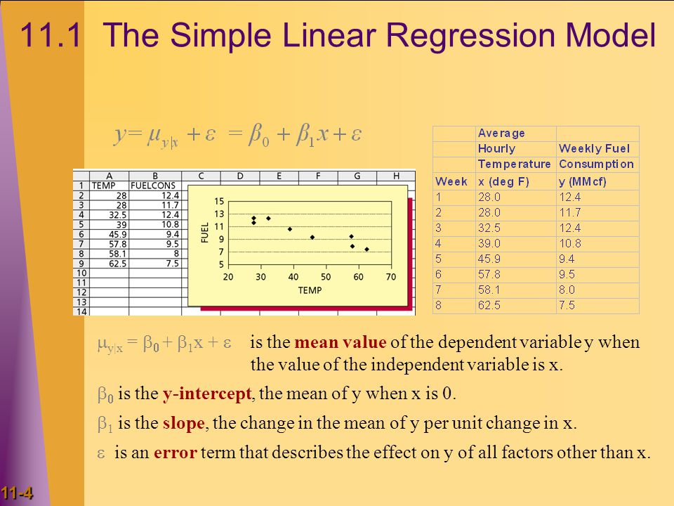 11.1 The Simple Linear Regression Model