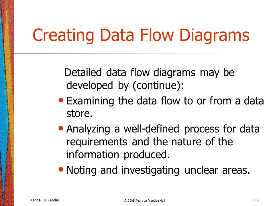 Chapter 7 using data flow diagrams ppt video online download for Create dfd online