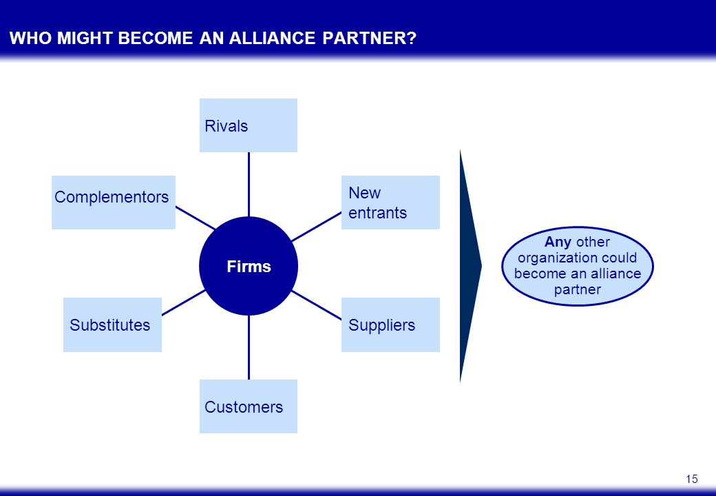 importance of strategic alliances Account of the role of trust in strategic alliances from varied disciplinary perspectives, and by establishing some common ground among these perspectives a very important contribution is to.