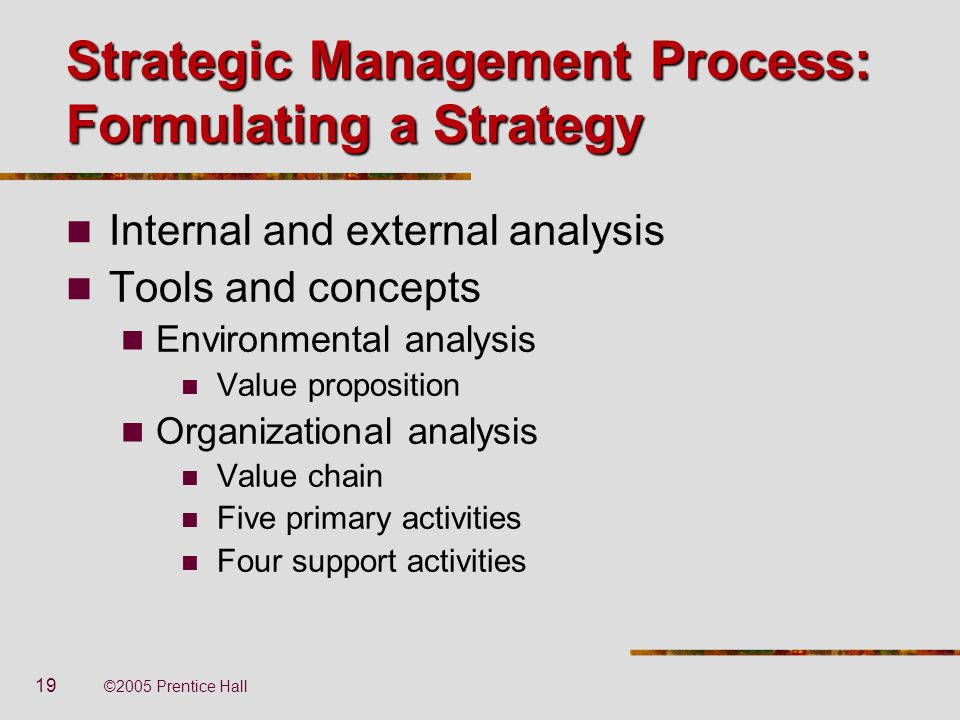 Strategic Management and External Business Environment
